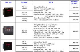 Bảng giá thiết bị điện Selec mới nhất 2020