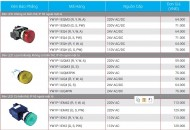 Bảng giá thiết bị điện IDEC mới nhất 2020