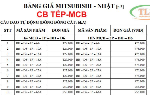 Bảng giá MCB (CB tép) Mitsubishi chiết khấu cao, hàng chất lượng